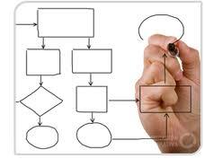 La administración de tu empresa: clave para el crecimiento de tu PYME